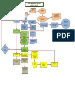 Diagrama-de-Flujo pdf