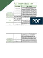 Entidades Ambientales-SINA.pdf