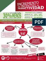 IncrementoProductividad.pdf