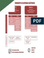 53755-MALLACURRICULAR-2A.pdf