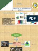 ley general de residuos solidos -AMBIENTAL