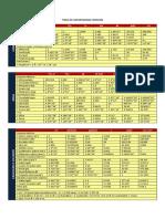 372061373-Tabla-de-Conversiones-Comunes-3.docx