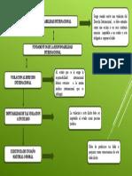 diapositiva 1 -4