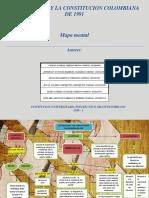 Mapa conceptual Entrega N° 02 Constitución e Intrucción Civica