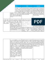 Variables del sistema juridico Colombia, Chile y Australia