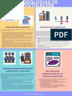 Actividad 4 - Metodologías de investigación Parte 1