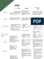 cuadro comparativo_metodos cualitativos_