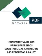 TIPOS-SOCIETARIOS-AMPARO-REFORMAS-LEY