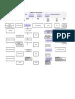 440647192-diagrama-sipoc.docx