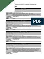 Справки правил игр FFG серии DARK HERESY