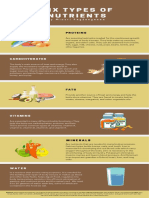 SIX TYPES OF NUTRIENTS