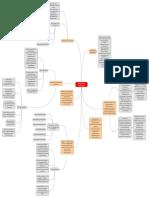 Виды вредоностных програм и методв защиты от них — копия.pdf