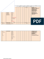 List Pasien ruangan & iso