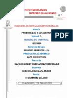 MAPA CONCEPTUAL DE DISTRIBUCION CHI