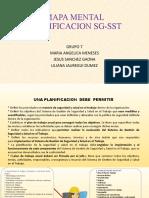 MAPA MENTAL PLANIFICACION SG-SST