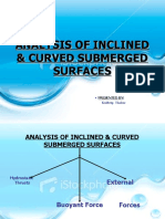 ANALYSIS OF INCLINED & CURVED SUBMERGED SURFACES (2)