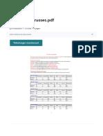 declinaisons russes.pdf | Langue russe | Onomastique.pdf