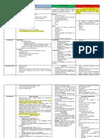 Manual - INFECCIONES RESPIRATORIAS BAJAS.docx
