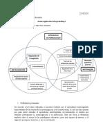 Aprendizaje autorregulado.docx