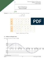 Funções-Trigonometrica
