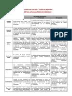 Rubrica del Trabajo Aplicado - Estadística aplicada para los negocios (3)