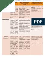 CUADRO INFORMATIVO COMPETENCIAS MULTIGRADO