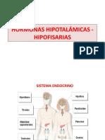 HORMONAS HIPOTALAMICAS - HIPOFISARIAS