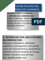 CONSTITUCION POLITICA DEL PERU Y DERECHOS HUMANOS