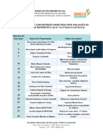 LISTA DE PROJETOS COM INSCRIÇÃO HABILITADA PARA AVALIAÇÃO DO EDITAL - 002_2020 REFERENTE A LEI N° 14 - Documentos Google