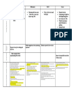 provocation planner ict