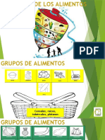 GRUPOS DE ALIMENTOS  - TROMPO