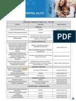 Coberturas DENTAL ELITE 2020.pdf