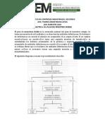 PRACTICA 10 MUESTREO DE ACEPTACION DOBLE