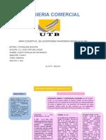 mapa conceptual de las entidades financieras