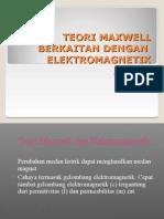 PPT TEORI MAXWELL