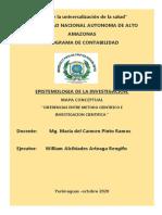 TAREA - MAPA CONCEPTUAL- DESARROLLADO.docx