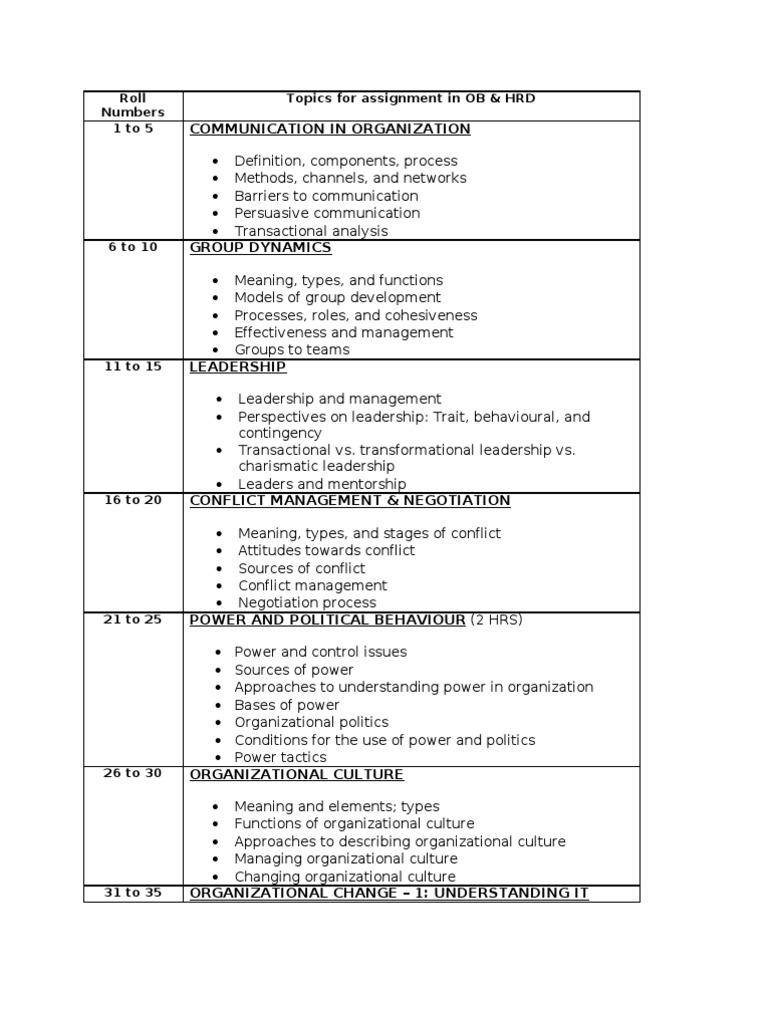 OB & HRD Assignment Topics   Organizational Culture   Leadership