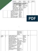 Proiectare-sem1-educatie-civica-bun