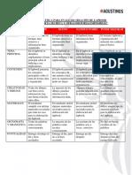 RÚBRICA PARA EVALUAR LAPBOOK - PLAN LECTOR(1)(1)