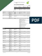 BP maquinas_recomendações.pdf