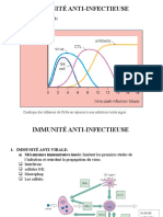03. Immunité Anti-Infectieuse