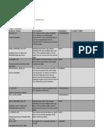 1111101_DMR_TableColumnDescription.pdf