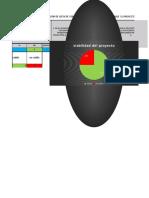 herramienta de medicion del proyecto