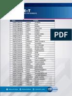 Resultados Beca Sube-T Virtual 2020