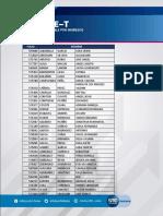 Resultados Beca Sube-T Celaya 2020