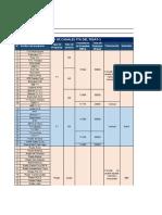 Lista-FTA-TKSAT-1-Septiembre-2020