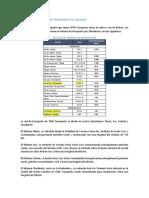 SISTEMA DE TRANSPORTE DE LÍQUIDOS