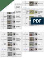Crafting_CompleteList - Minecraft Wiki pdf | Magenta | Yellow