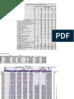 DCC Business Plan & CASH FLOW STATEMENT - 2021-25 -06-06-2020 B