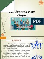 CLASE 2. EVENTOS Y SUS ETAPAS